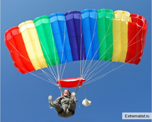 Прыжки с парашютом Парашют-лесник