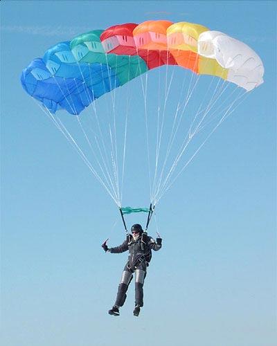 Прыжки с парашютом Парашют -лесник Планирующий парашют